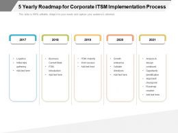 5 Yearly Roadmap For Corporate ITSM Implementation Process