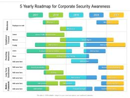 5 Yearly Roadmap For Corporate Security Awareness