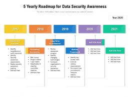 5 Yearly Roadmap For Data Security Awareness