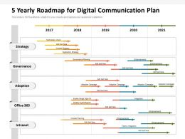 5 Yearly Roadmap For Digital Communication Plan