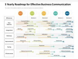 5 Yearly Roadmap For Effective Business Communication