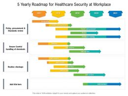 5 Yearly Roadmap For Healthcare Security At Workplace