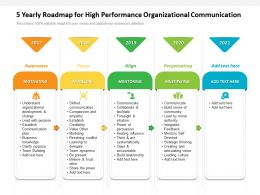 5 Yearly Roadmap For High Performance Organizational Communication