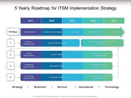 5 Yearly Roadmap For ITSM Implementation Strategy