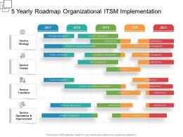 5 Yearly Roadmap Organizational ITSM Implementation