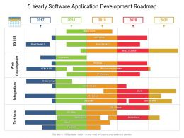 5 Yearly Software Application Development Roadmap