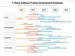 5 Yearly Software Product Development Roadmap