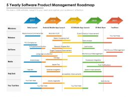 5 Yearly Software Product Management Roadmap