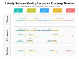 5 Yearly Software Quality Assurance Roadmap Timeline
