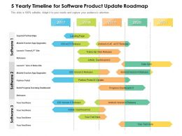 5 Yearly Timeline For Software Product Update Roadmap