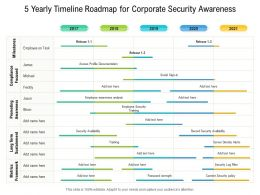 5 Yearly Timeline Roadmap For Corporate Security Awareness