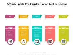 5 Yearly Update Roadmap For Product Feature Release