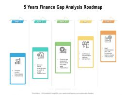 5 Years Finance Gap Analysis Roadmap