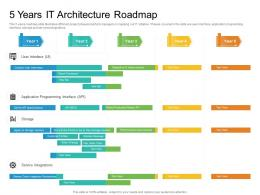 5 Years IT Architecture Roadmap Timeline Powerpoint Template