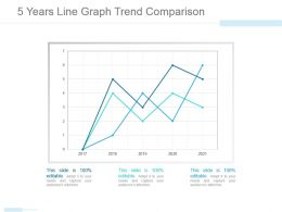 5 Years Line Graph Trend Comparison Powerpoint Presentation
