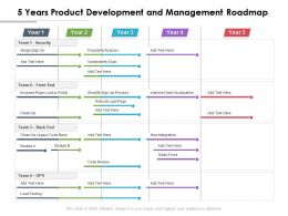 5 Years Product Development And Management Roadmap