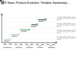 5_years_product_evolution_timeline_awareness_segmentation_optimization_performance_Slide01
