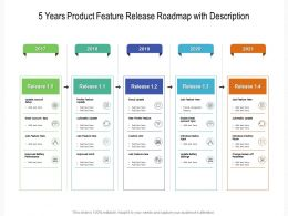 5 Years Product Feature Release Roadmap With Description