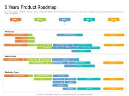 5 Years Product Roadmap Timeline Powerpoint Template