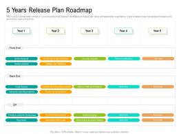 5 Years Release Plan Roadmap Timeline Powerpoint Template