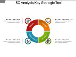 5c Analysis Key Strategic Tool Example Of Ppt