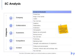 5C Analysis Strengths And Weaknesses Competitors Ppt Powerpoint Presentation Themes