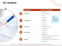 5C Analysis Strengths And Weaknesses Of Competitors Ppt Powerpoint Presentation File Layout
