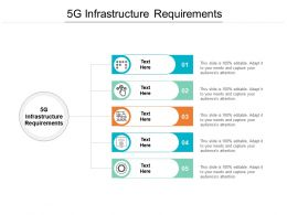 5G Infrastructure Requirements Ppt Powerpoint Presentation Professional Files Cpb