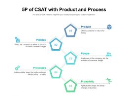5p Of CSAT With Product And Process