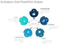 5s Analysis Chart Powerpoint Shapes