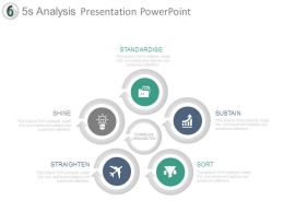 5s Analysis Presentation Powerpoint