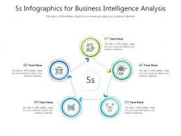 5s For Business Intelligence Analysis Infographic Template