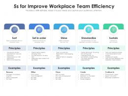 5s For Improve Workplace Team Efficiency