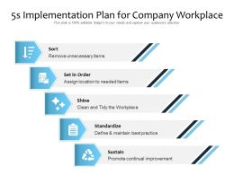 5s Implementation Plan For Company Workplace
