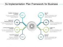 5s Implementation Plan Framework For Business