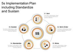 5s Implementation Plan Including Standardize And Sustain