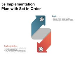5s Implementation Plan With Set In Order