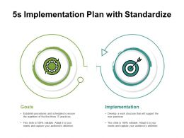 5s Implementation Plan With Standardize
