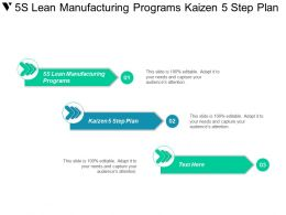 5s Lean Manufacturing Programs Kaizen 5 Step Plan Cpb