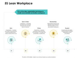 5S Lean Workplace Procedures Ppt Powerpoint Presentation Infographics Pictures