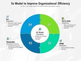 5s Model To Improve Organizational Efficiency