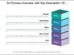 5s Process Overview With Key Description Of Respective Category Of Sustain Standardise Shine And Sort