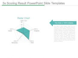 5s Scoring Result Powerpoint Slide Templates
