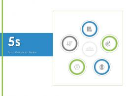 5s Workplace Efficiency Warehouse Management Organizational Procedures