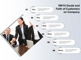 5w1h Doubt And Faith Of Customers On Company