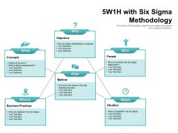 5w1h With Six Sigma Methodology