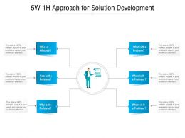 5W 1H Approach For Solution Development