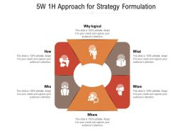 5W 1H Approach For Strategy Formulation
