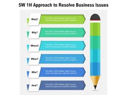 5W 1H Approach To Resolve Business Issues