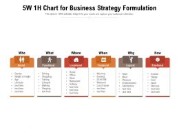 5W 1H Chart For Business Strategy Formulation